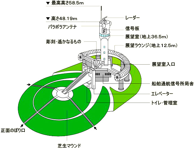 guide_tower